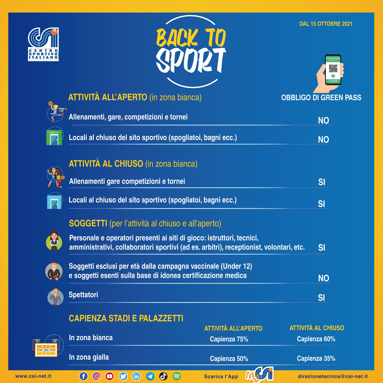 Infografica_back to sport 15 ottobre